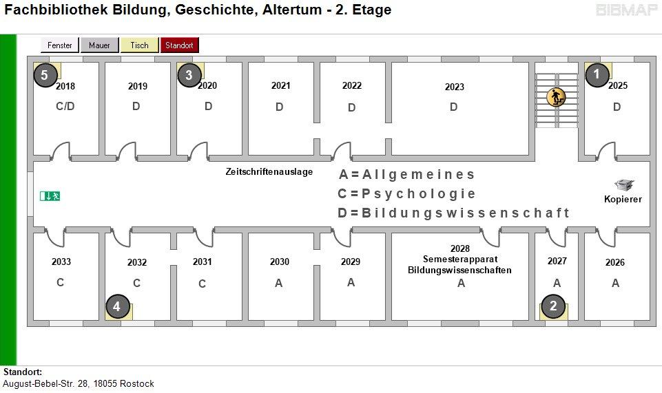 Etagenplan Fachbibliothek Bildung, Geschichte, Altertum - 2.Etage